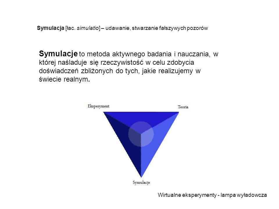 Symulacja [łac. simulatio] – udawanie, stwarzanie fałszywych pozorów